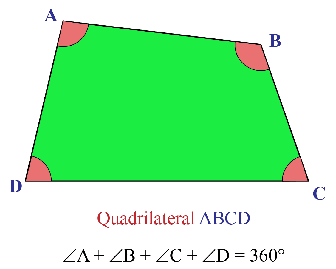 A quadrilateral ABCD