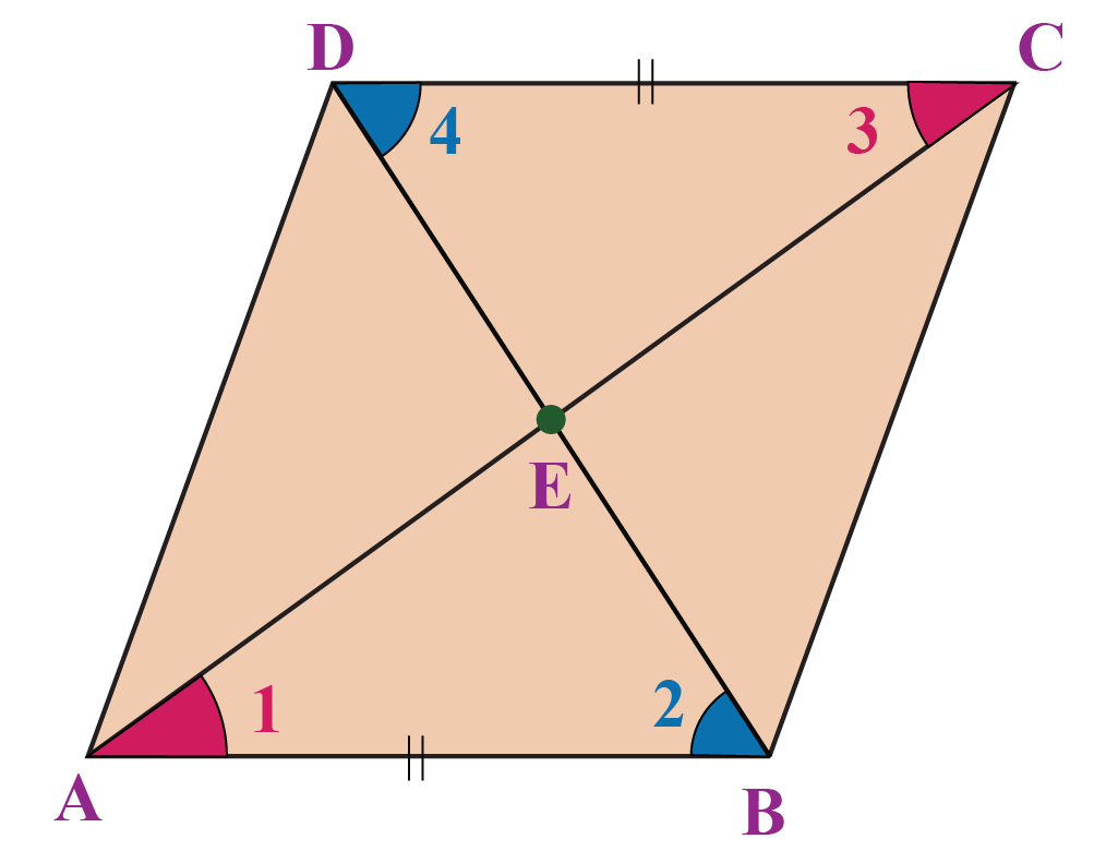 Parallelogram theorems - In a quadrilateral ABCD, if one pair of opposite sides is equal and parallel, then it is a parallelogram.