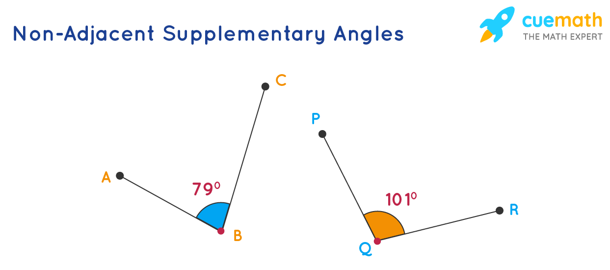 Non-adjacent pair of supplementary angles