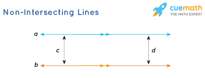 non-intersecting lines
