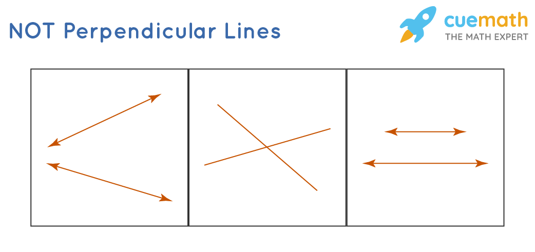 Examples of lines that are not perpendicular - The angle between two lines is NOT 90 degrees.