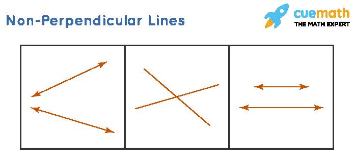 Non-perpendicular lines