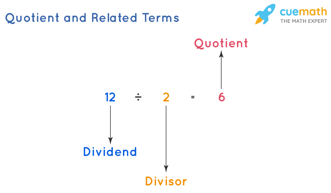Quotient and Related Terms