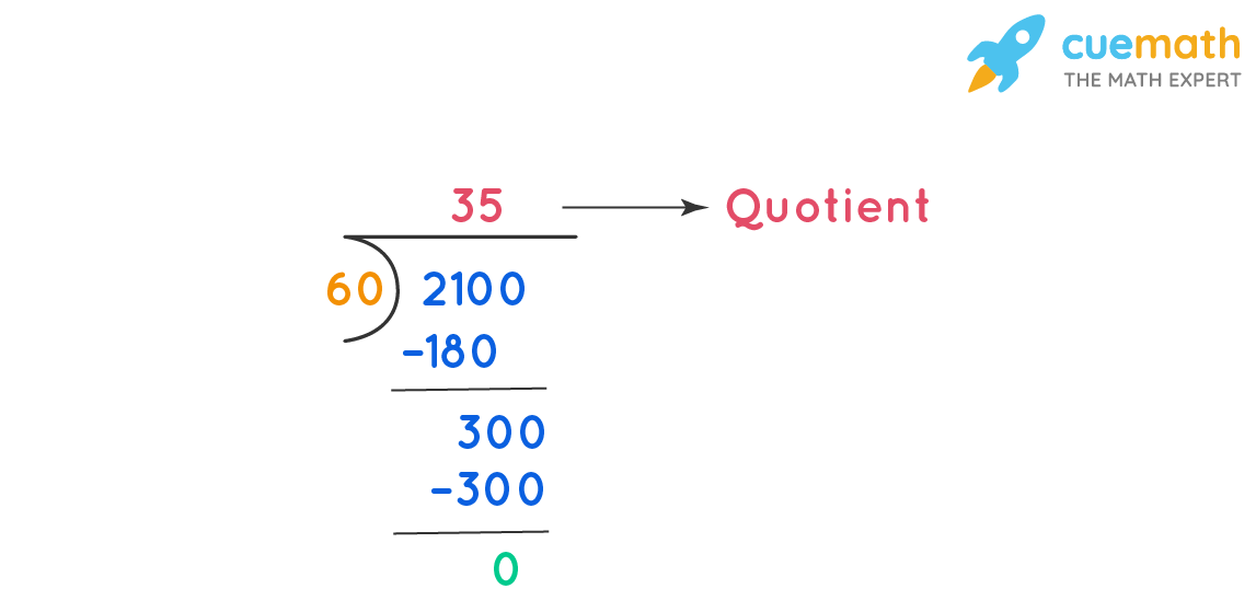 Long Division of 2100 by 60