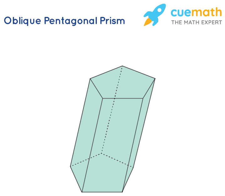 Oblique Pentagonal Prism