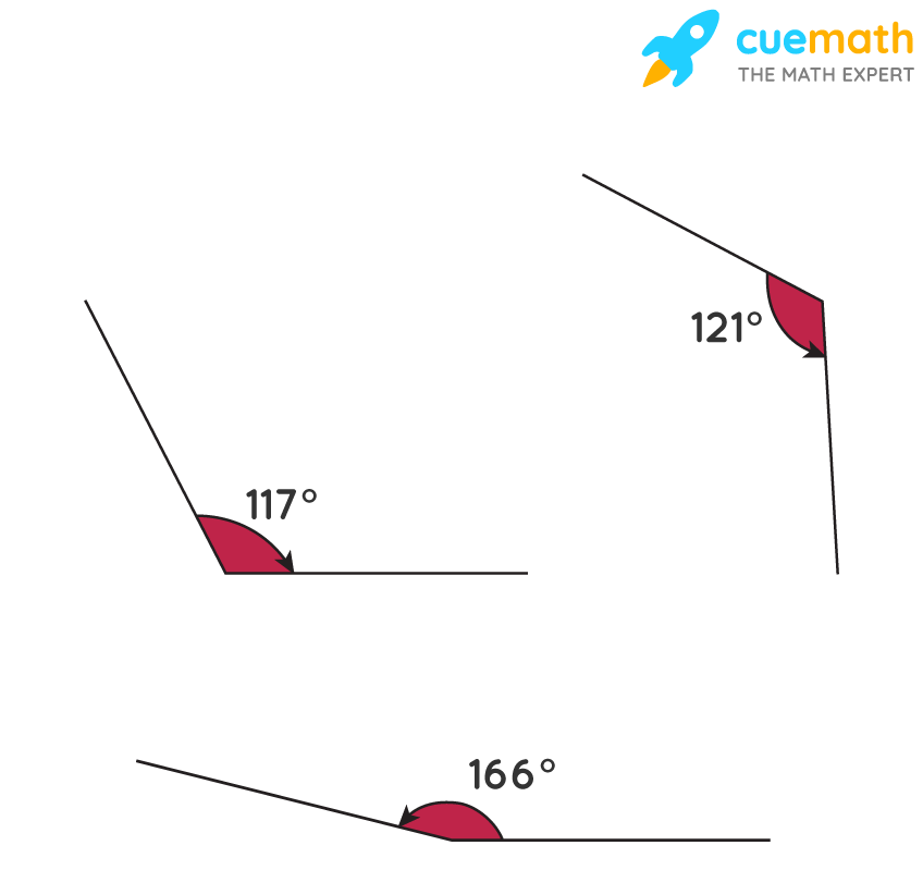 Examples of obtuse angles