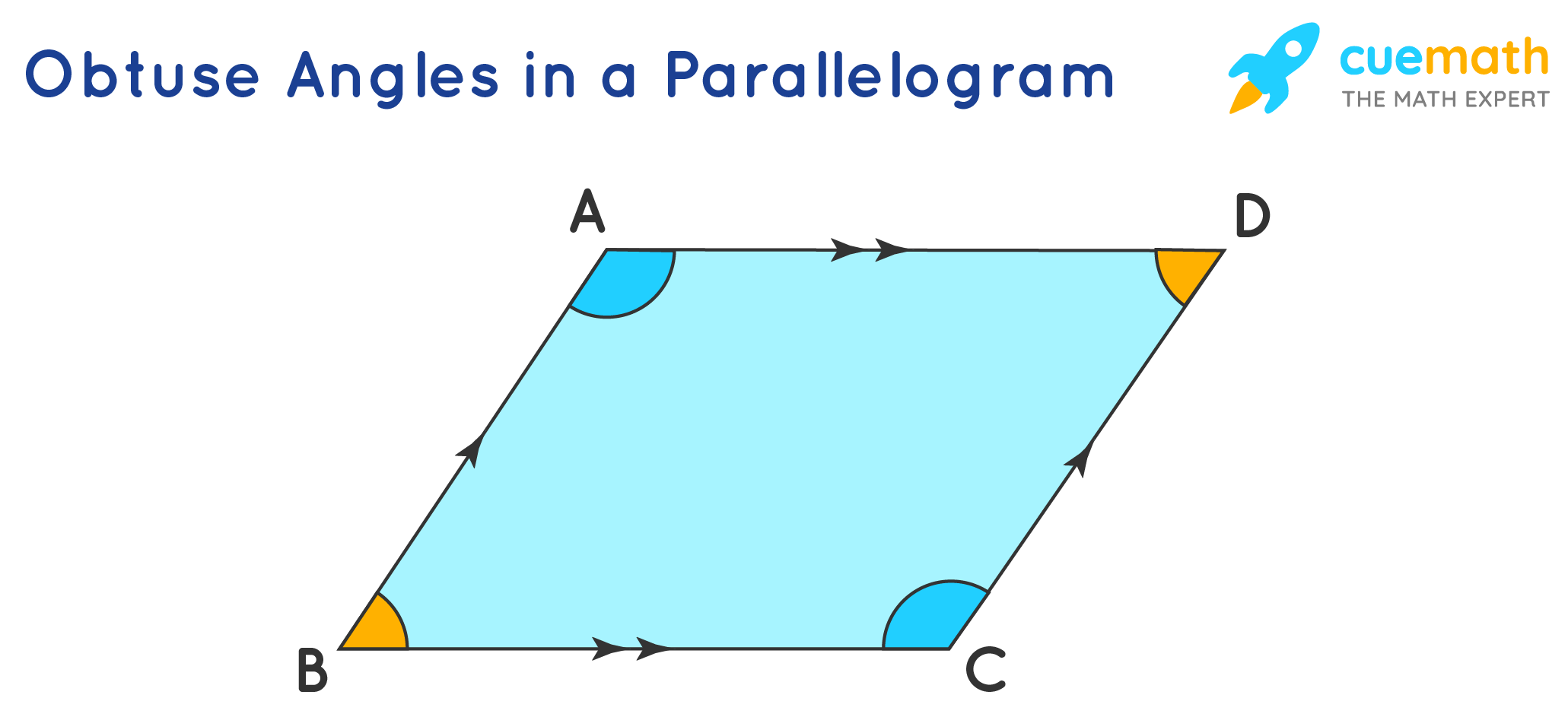 Obtuse Angles in a Parallelogram