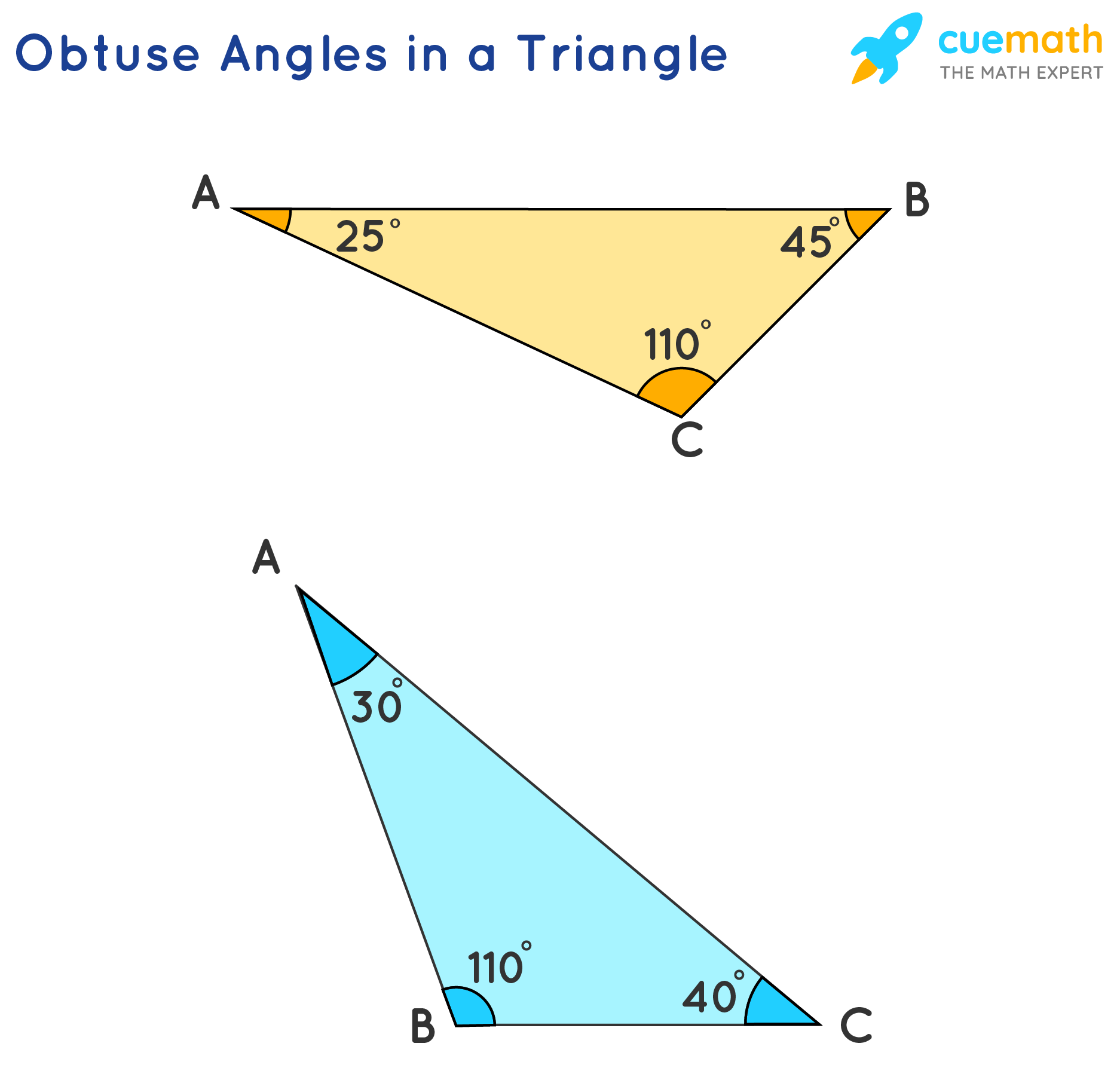 Obtuse Angles in a Triangle