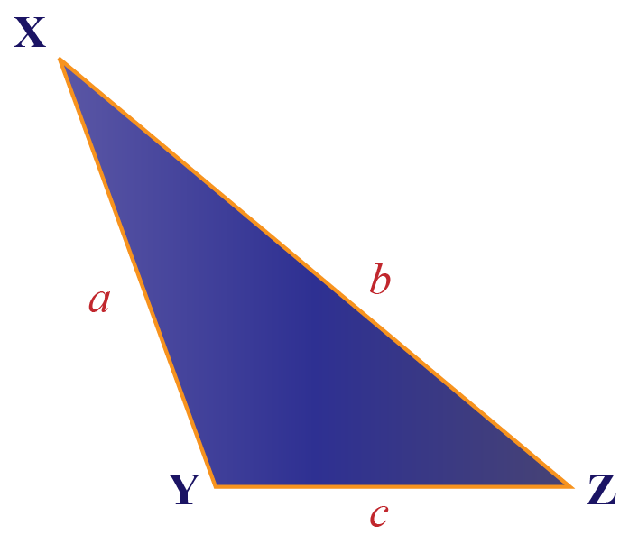 Triangles with sides a, b and c; perimeter is a plus b plus c