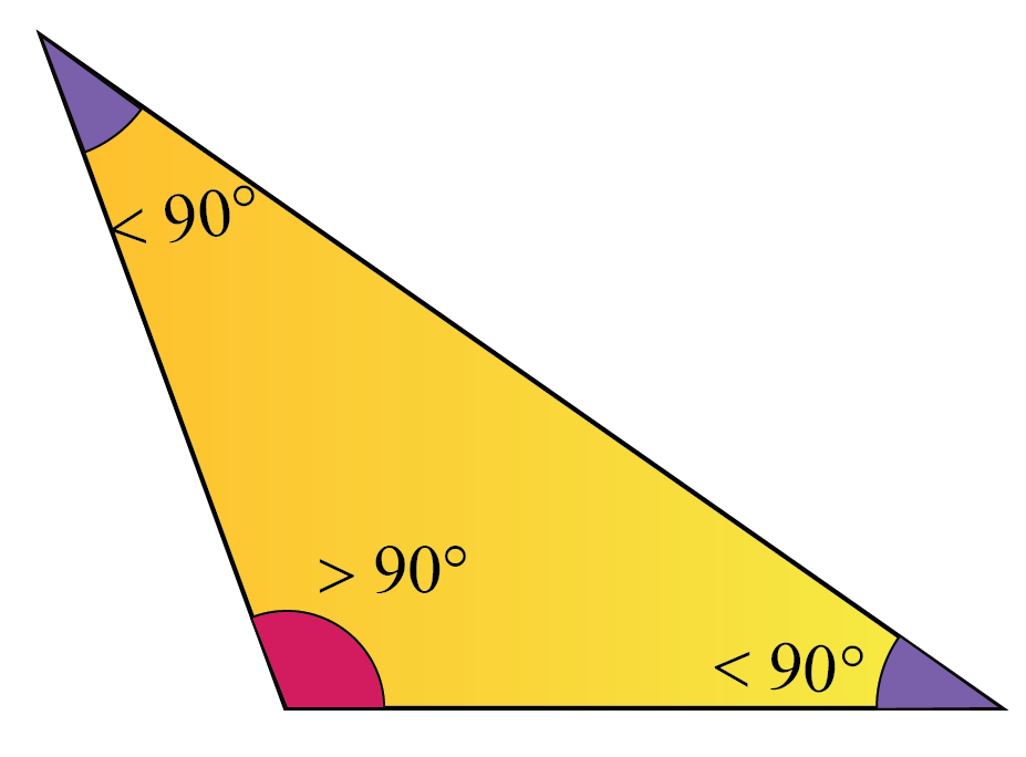 Obtuse angle triangle property : only one angle in a triangle can be an obtuse angle.