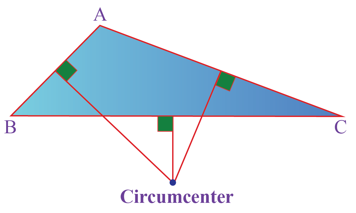 Obtuse triangle property - circumcenter lies outside the triangle.