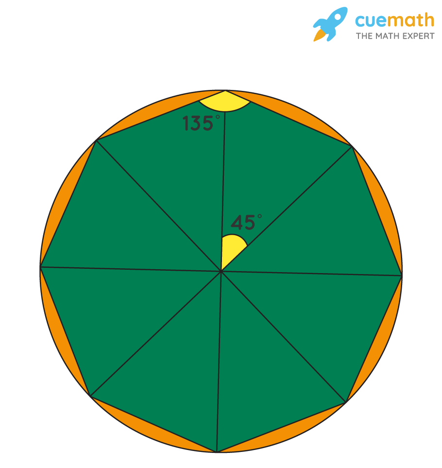 interior angle of regular octagon