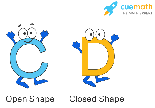 open and closed shapes