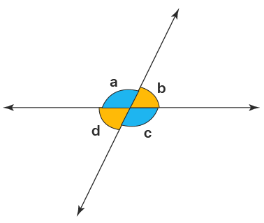 Opposite Angles Examples