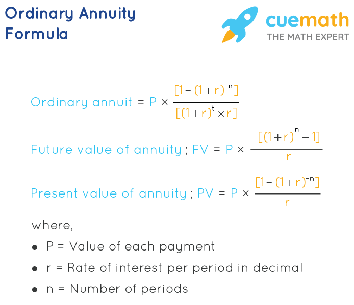 Ordinary Annuity Formula
