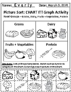 picture sort: Activity