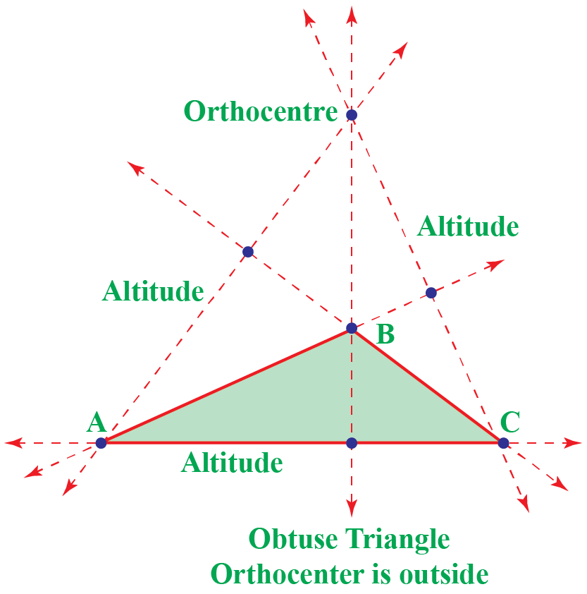 orthocenter of an obtuse triangle