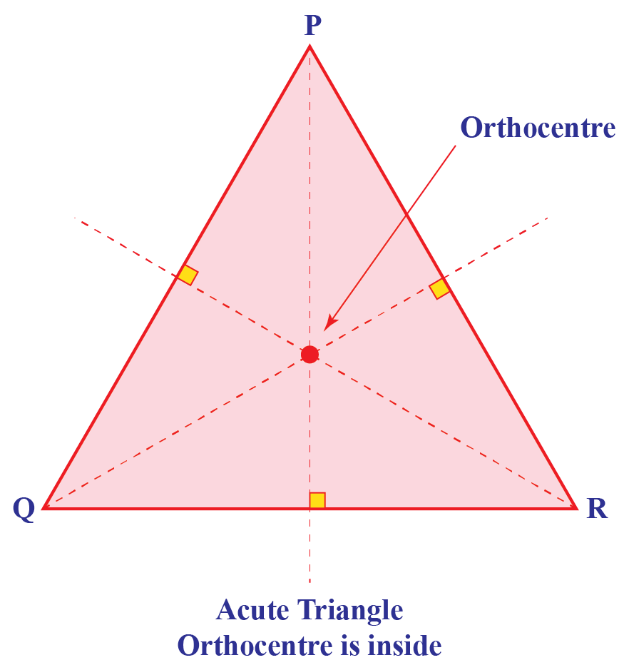 orthocenter of a triangle PQR