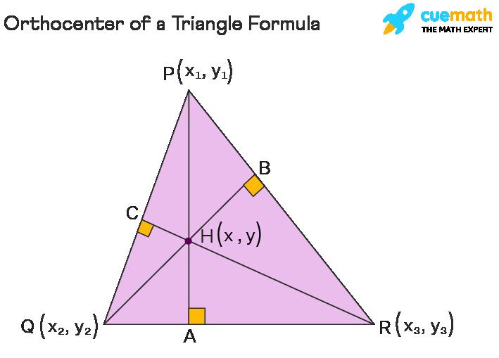 Orthocenter of a Triangle Formula