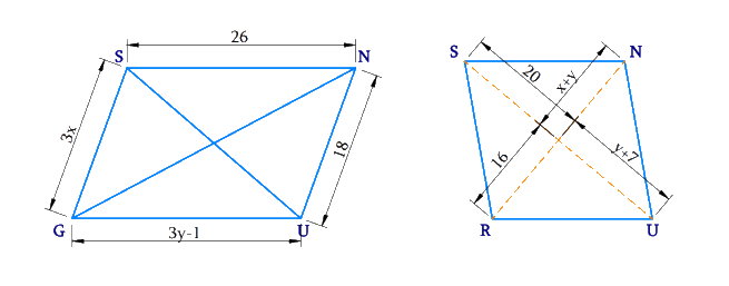 The following figures GUNS and RUNS are parallelograms. Find x and y. (Lengths are in cm)