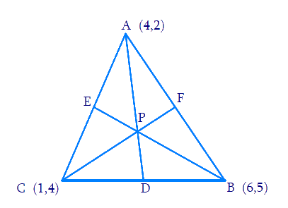 be the vertices of ∆ABC
