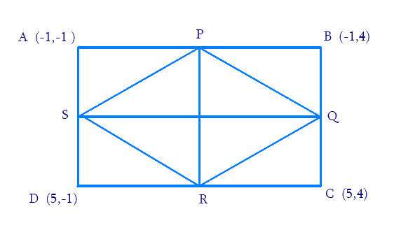 Is the quadrilateral PQRS is a square