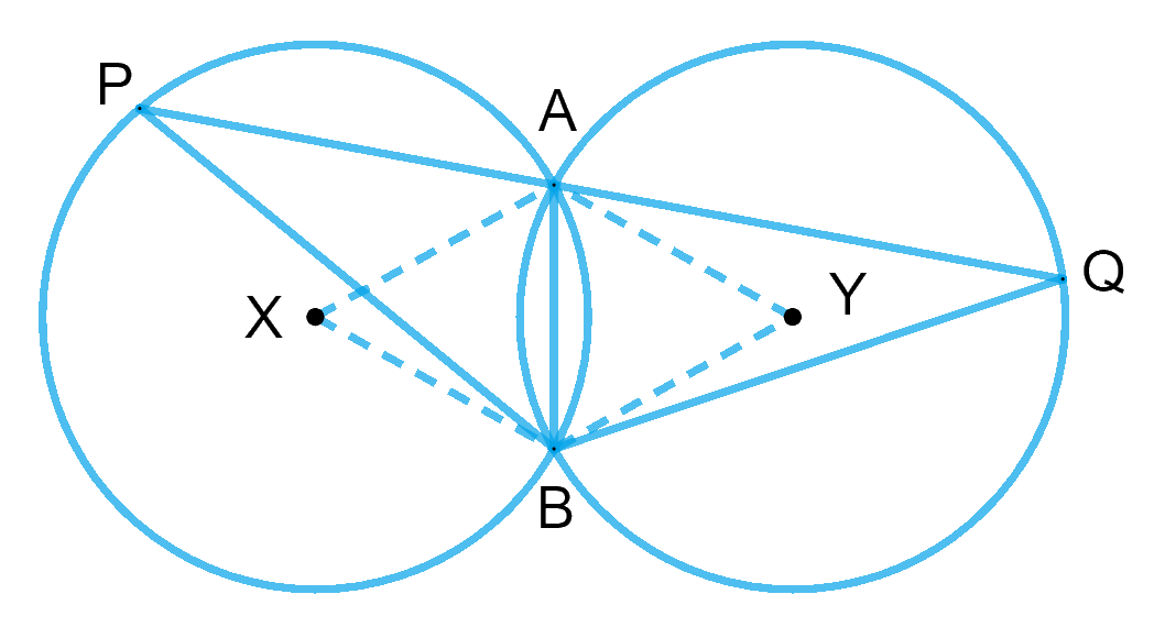 Two congruent circles intersect each other at points A and B. Through A any line segment PAQ is drawn so that P, Q lie on the two circles. Prove that BP = BQ.