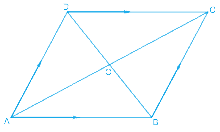 If the diagonals of a parallelogram are equal, then show that it is a rectangle.