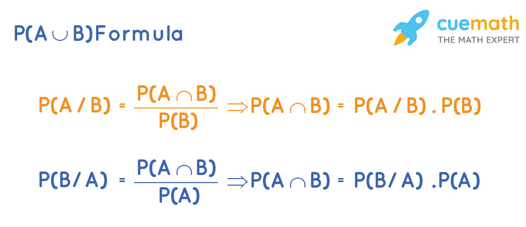 P(A/B) formula of conditional probability