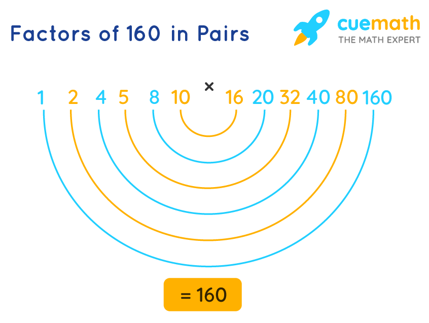 Pair Factors of 160