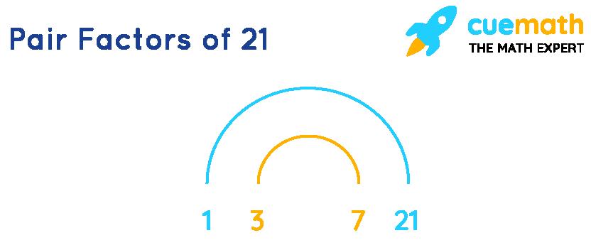 Pair Factors of 21