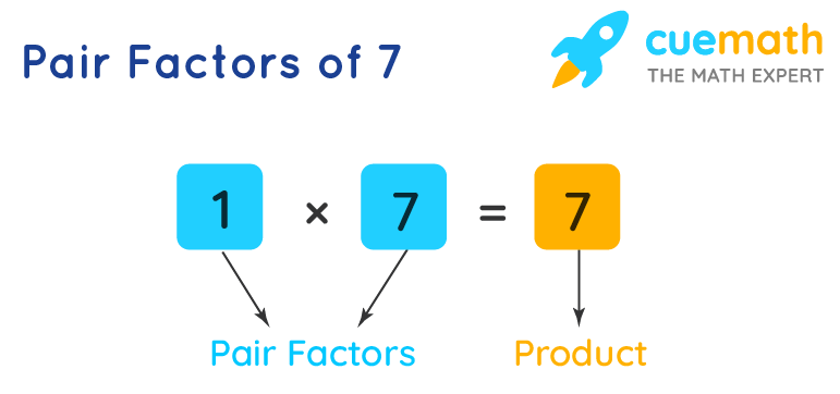 Pair factors of 7