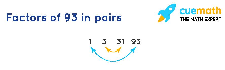 factors of 93 in pairs