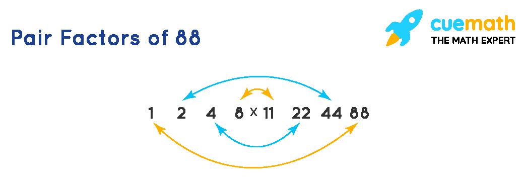 factors of 88 in pairs