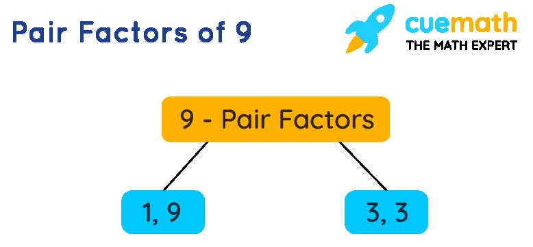 Factors of 9 in pairs