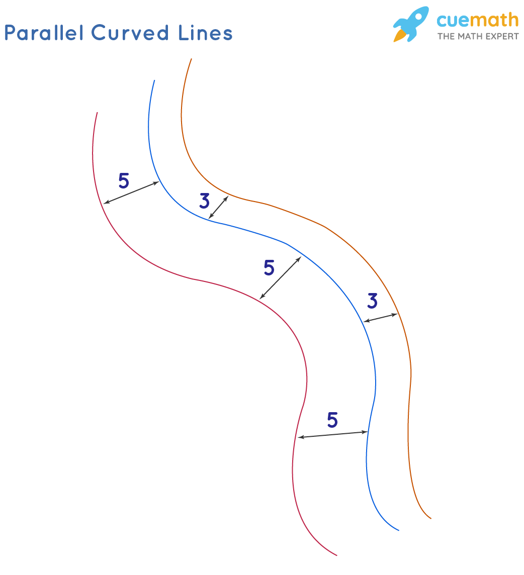 Parallel Curved Lines
