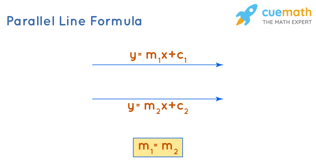 parallel lines formula
