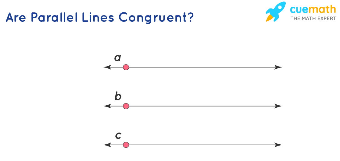 Are Parallel Lines Congruent?