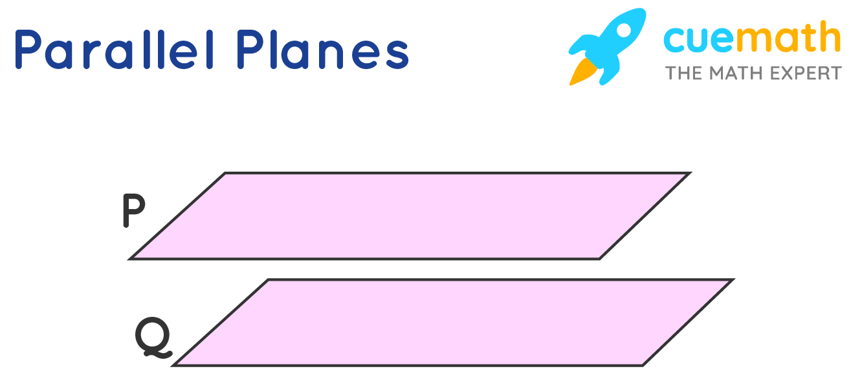Parallel Planes