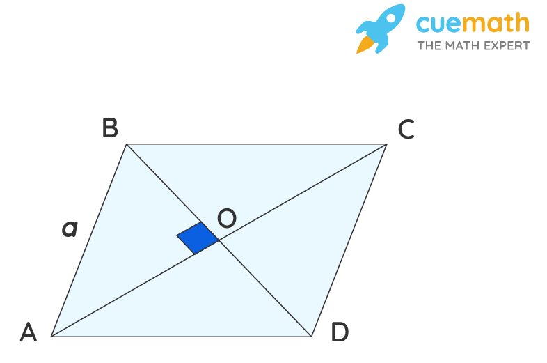 Parallelogram ABCD with side AB=a