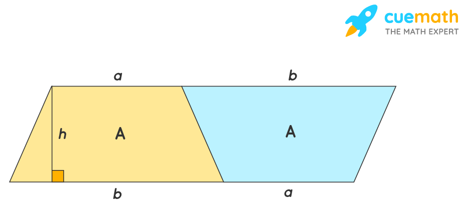 Area of trapezium joining two trapeziums.