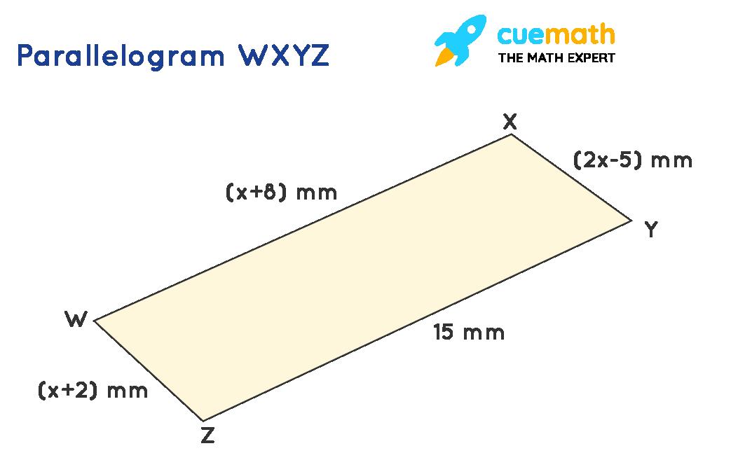 parallelogram WXYZ