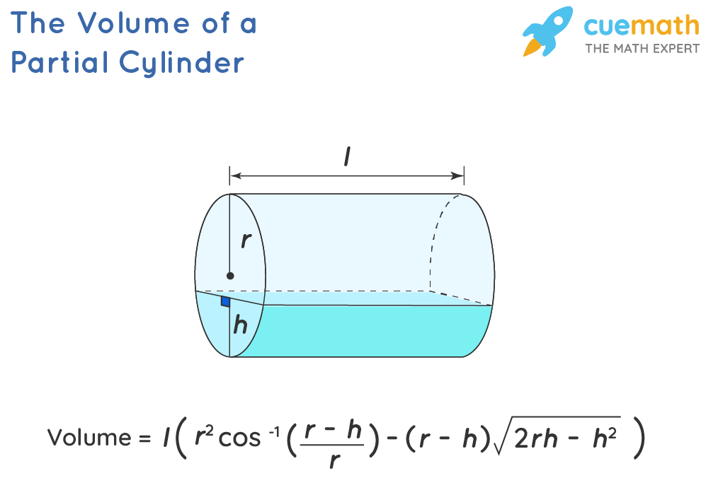 volume of partial cylinder
