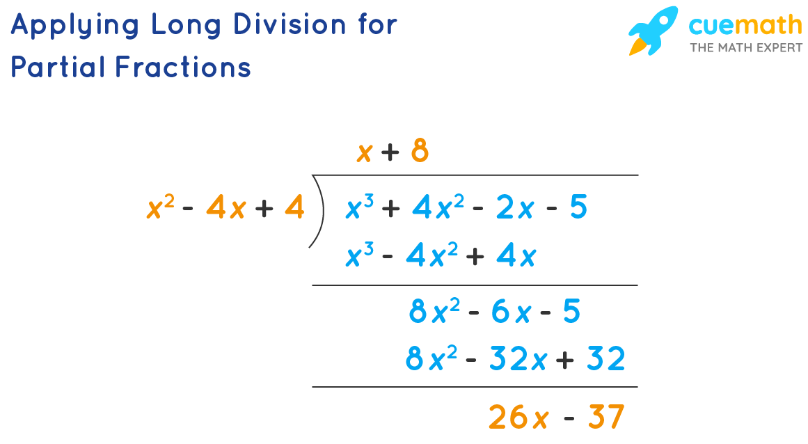Applying Long Division for Partial Fractions