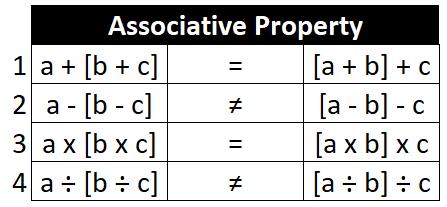 associative-property
