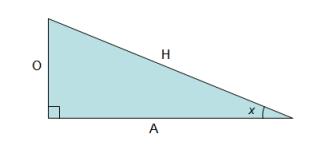 cot 30 derivation