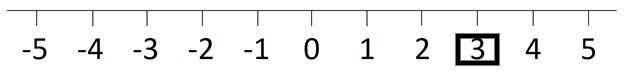 number-line-5