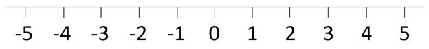 number-line-1