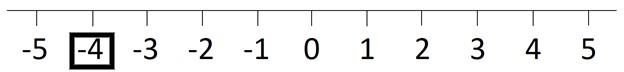 number-line-2