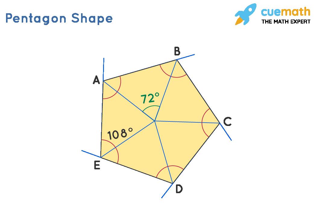Pentagon Shape